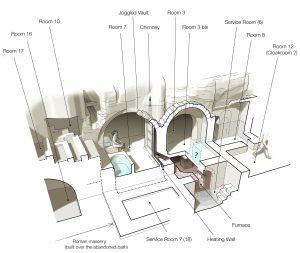 Taposiris, reconstruction hypothétique du système de chauffage (© Th. Fournet, publié dans Fournet, Redon 2013, fig. 13)